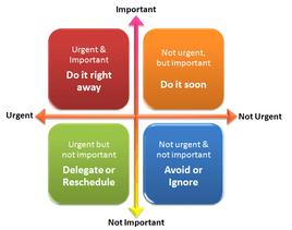Decision matrix and life quadrants.