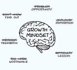What is a mindset, can it be changed?